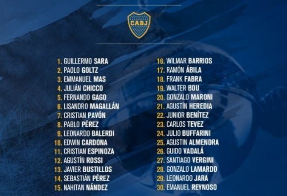Lista do Boca Juniors